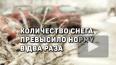 В январе количество снега в Петербурге превысило норму п...