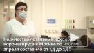 Власти Москвы ожидают рост смертности в мае